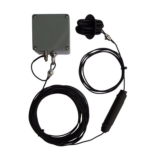 10/20/40 endfed antenne kit
