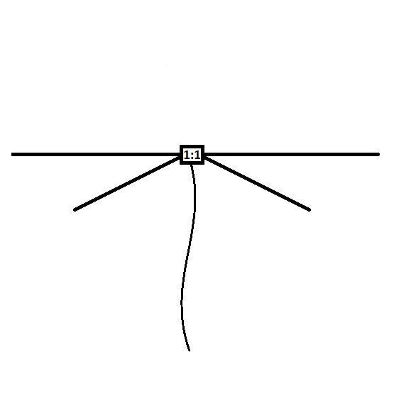 40/80 Meter band kattensnor dipool